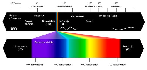 puntero laser verde para astronomia